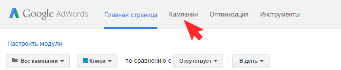 Google AdWords - Компании